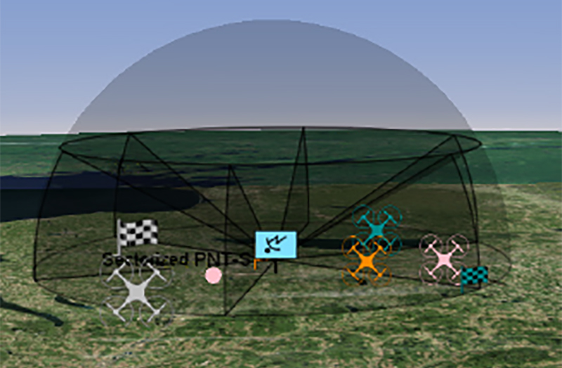 3D Map showing the SEAPA system tracking and engaing various individual targets